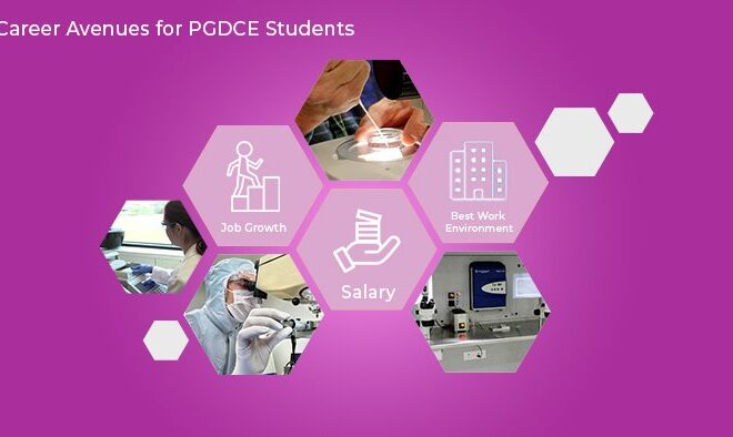 Career Avenues for Pgdce Students